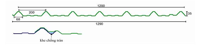 Tấm lợp 7 sóng Eurolines dùng để làm gì?