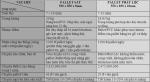So sánh pallet PVC và pallet sắt